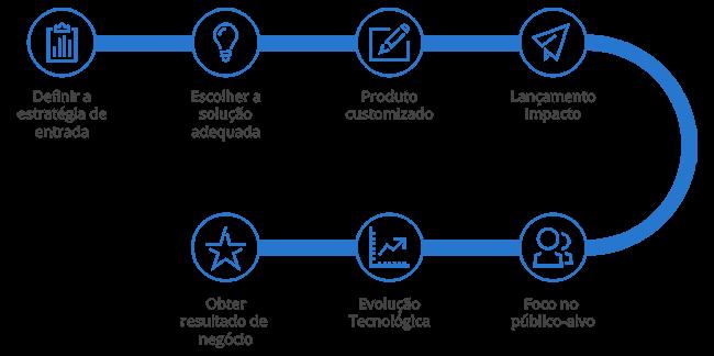 desenvolvimento-aplicativo2